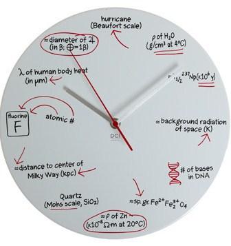 Science Geek Clock